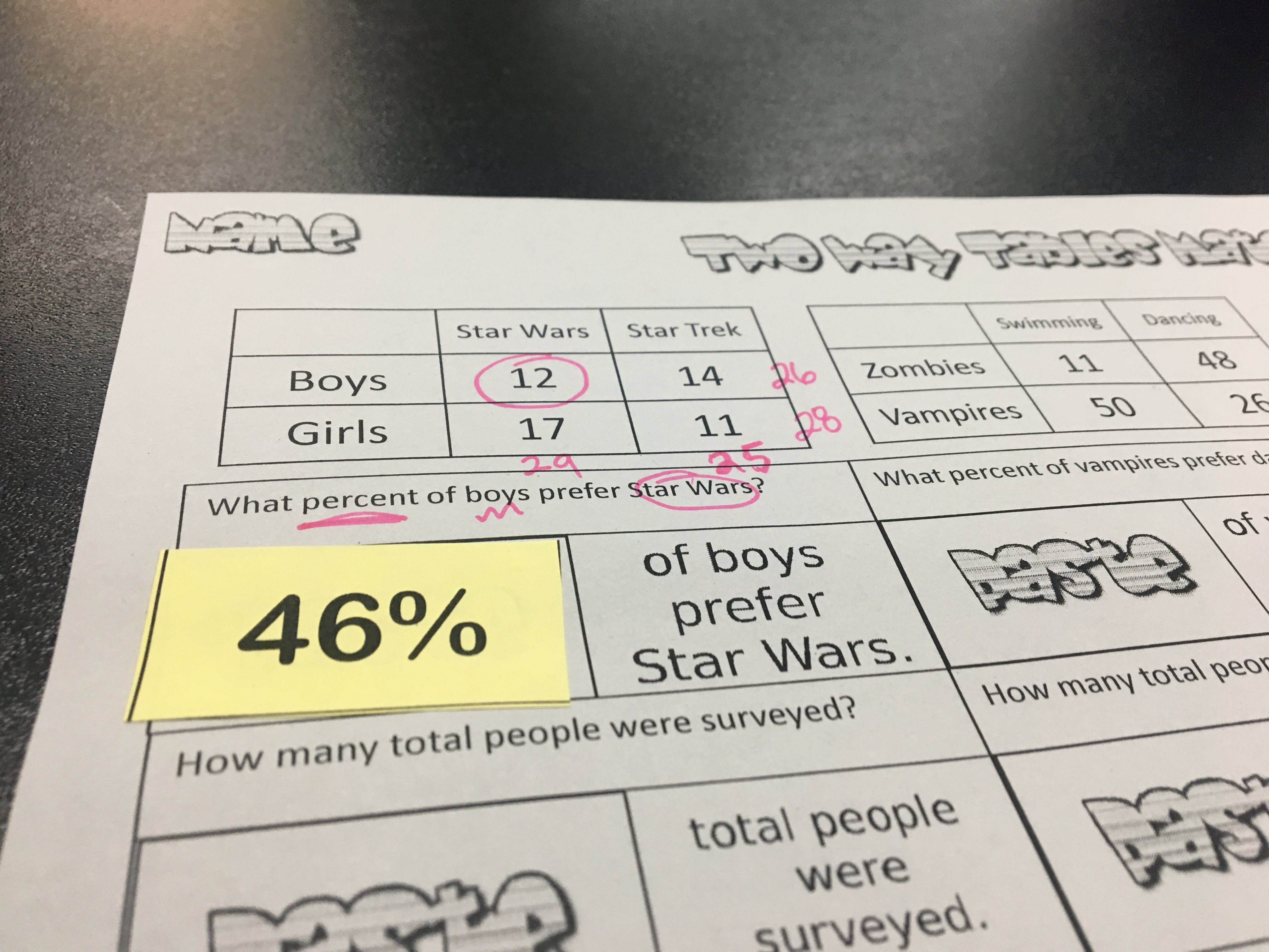 worksheet Two Way Frequency Tables Worksheet 11 fun activities to practice two way relative frequency tables idea galaxy